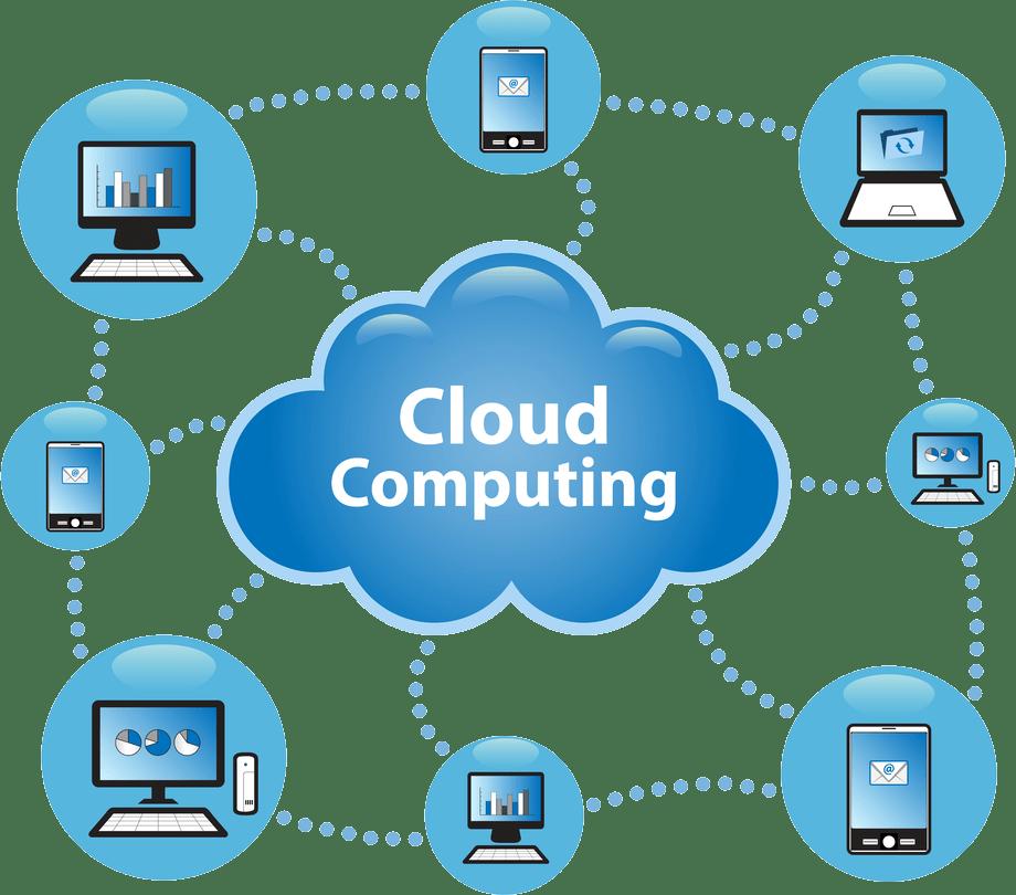 enterprise mobile cloud market research