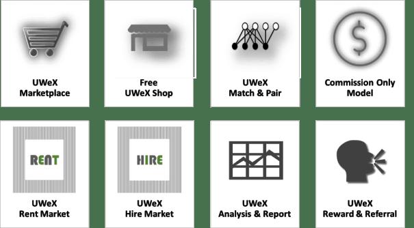 uwex-renovaor-lean-solutions