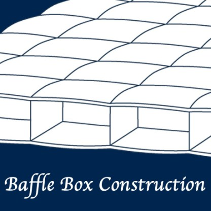 Baffle Box Construction