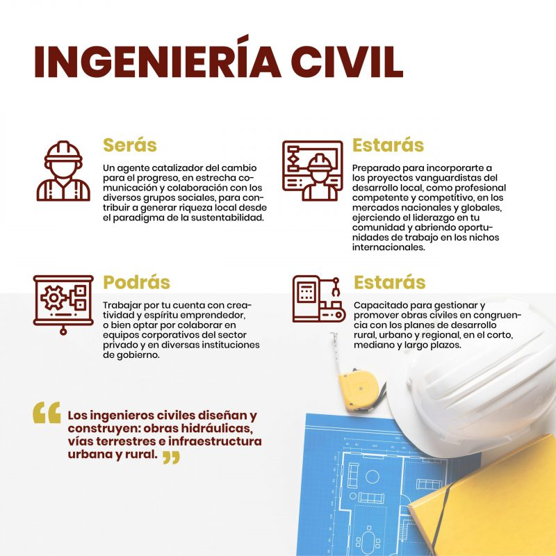 infografiaspx15civil