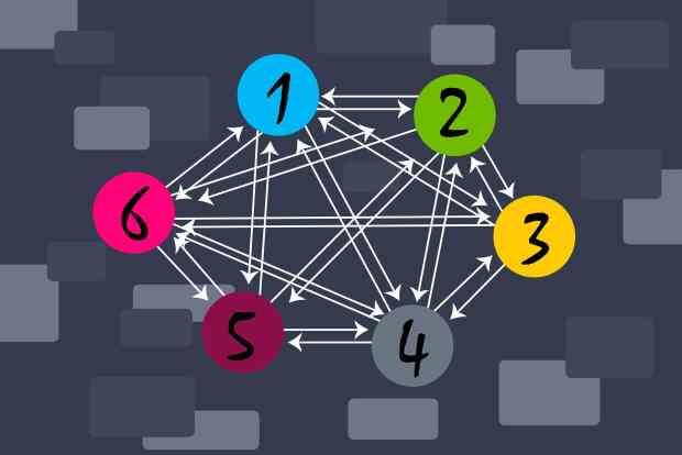 Hyperlinks for navigation between pages