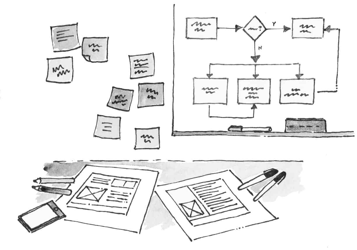 How to Develop Project Ideas for Your UX Portfolio
