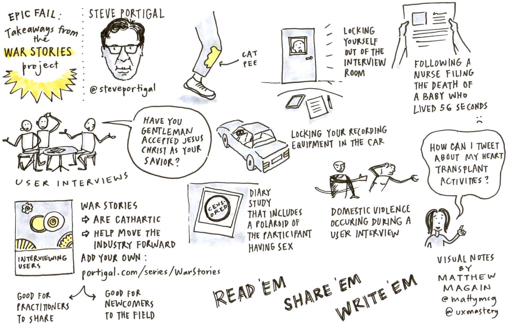 UX Australia 2014: Wrap-up and Sketchnotes