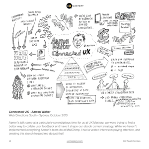 UX Sketchnotes: An eBook containing 50+ Sketches of