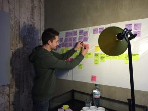 Whiteboard postit mapping