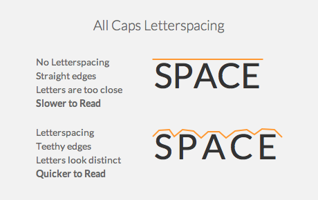 all-caps-letterspacing