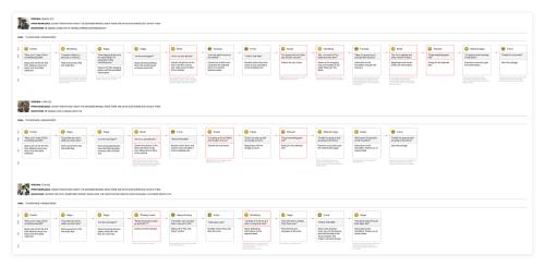 small resolution of e commerce ux case study societe store user journey