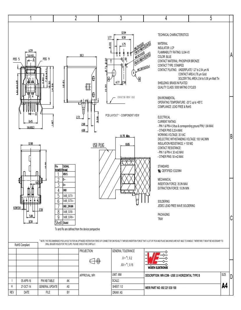 medium resolution of usb type b connectors female usb 3 0 conectores usb fichas t cnicas