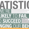 More Likely to Fail than Succeed at Changing our Behavior!