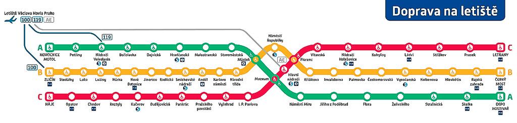 Как добраться из аэропорта Праги в центр города. Схема метро Праги