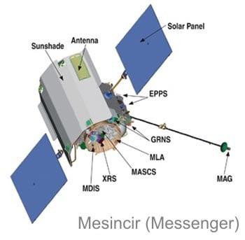Messenger Uzay Aracından Yeni Merkür Fotoğrafları