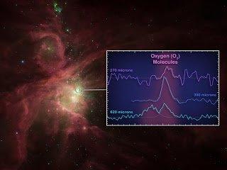 Herschel Teleskopu Uzay'da Oksijen Molekülleri Tespit Etti