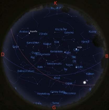 15/16 Eylül 2013 Gece Yarısı Gökyüzü (Fotoğrafı Büyütmek İçin Üzerine Tıklayın)