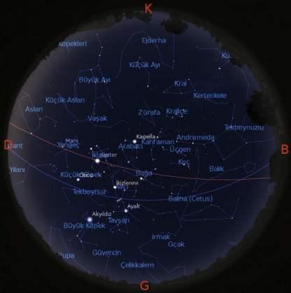 16 Eylül 2013 Sabaha Karşı Gökyüzü (Fotoğrafı Büyütmek İçin Üzerine Tıklayın)