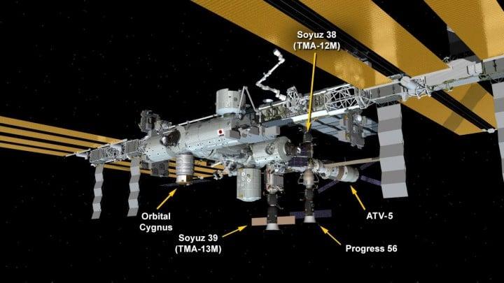 UzayOrg_ISS