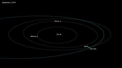 Kaynak: NASA/JPL-Caltech