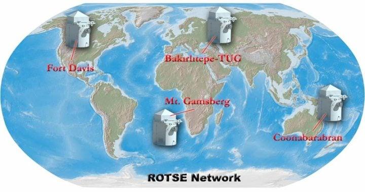 UzayOrg_rotse_network