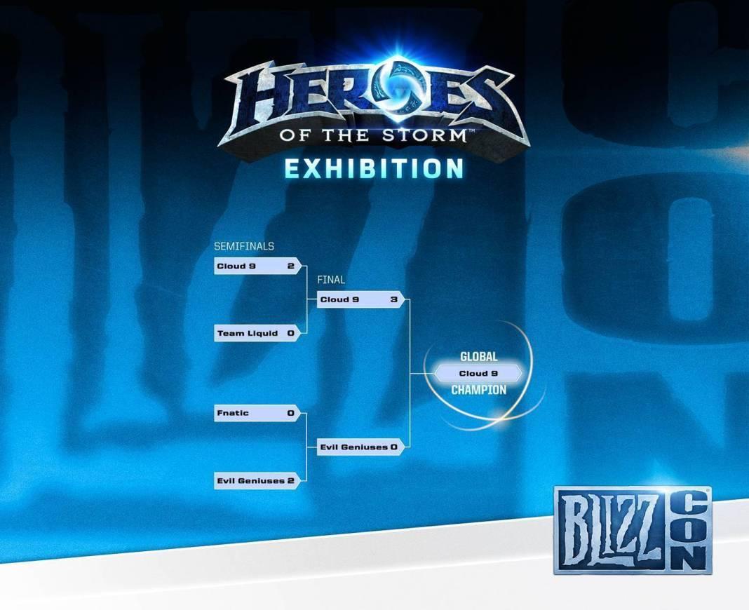 Heroes finals