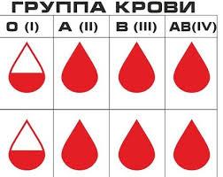 О чем может рассказать группа крови