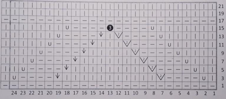 Схема вязания спицами, рельефный, летний, геометрический узор / Вязание спицами