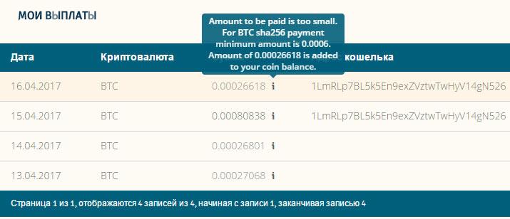 combien dargent pouvez-vous gagner par jour dextraction de bitcoins