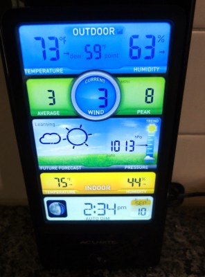 Weather station display unit