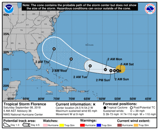 Tropical Storm Florence 2018-09-08