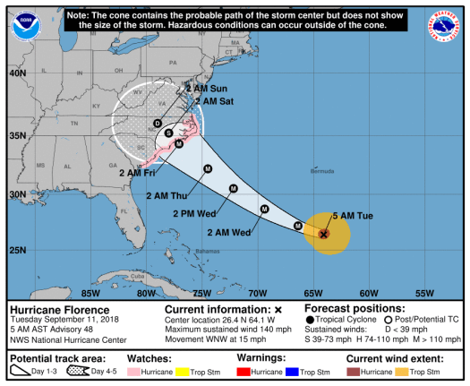 Hurricane Florence 20180911 0500AST