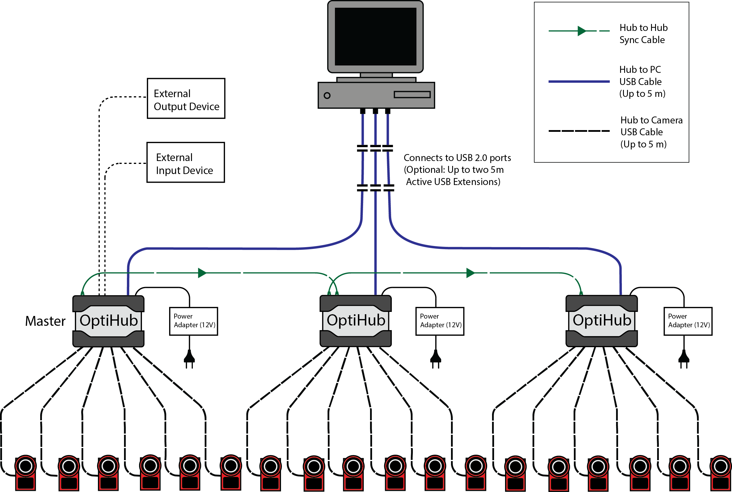 mini usb power wiring diagram air compressor schematic file png naturalpoint product documentation ver 2 1 16 30 13 january 2016