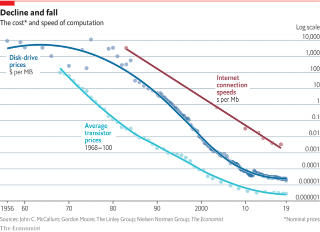 IoT The Economist