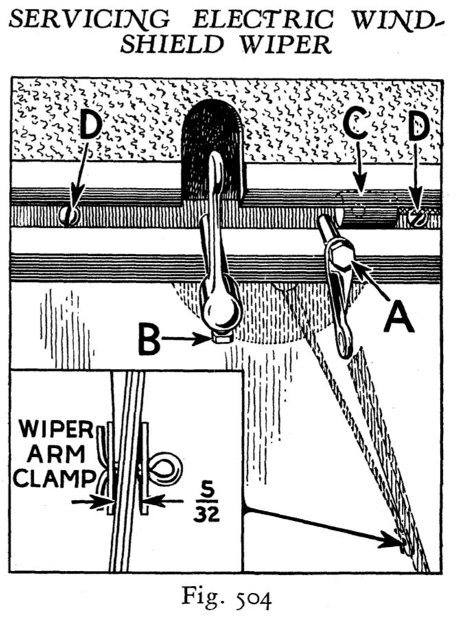 Service Letter Categories: Wiper