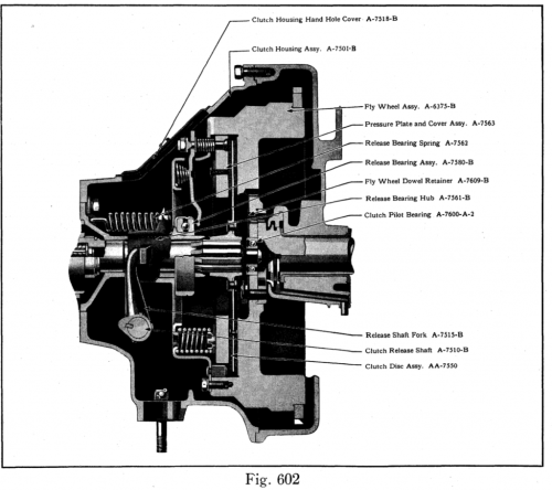 small resolution of single plate clutch