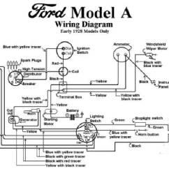 Model A Ford Wiring Diagram Mazda Bongo Schematic Electrical Garage Inc F 1 1928