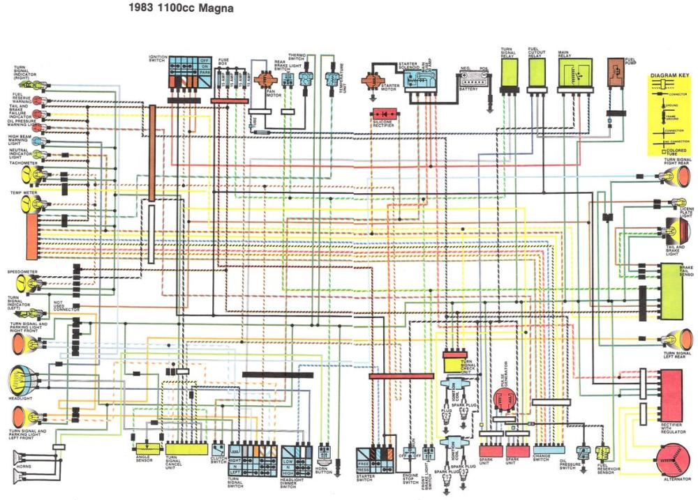 medium resolution of yamaha 1100 wiring diagram wiring diagram portal 1977 yamaha dt250 headlight wiring diagram 2001 v star