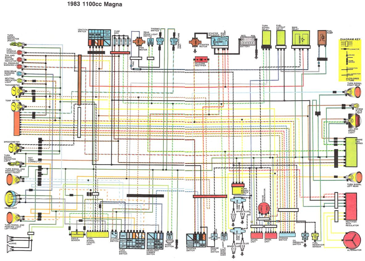 hight resolution of yamaha 1100 wiring diagram wiring diagram portal 1977 yamaha dt250 headlight wiring diagram 2001 v star
