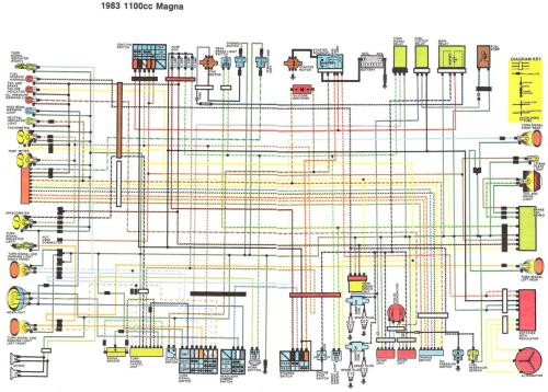 small resolution of yamaha 1100 wiring diagram wiring diagram portal 1977 yamaha dt250 headlight wiring diagram 2001 v star