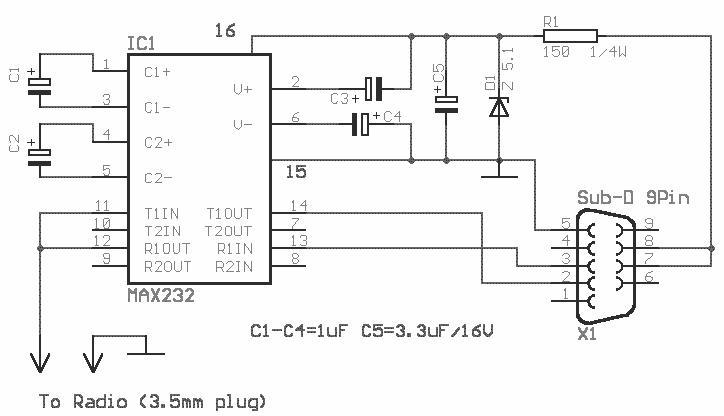 ICOM 706 CI-V