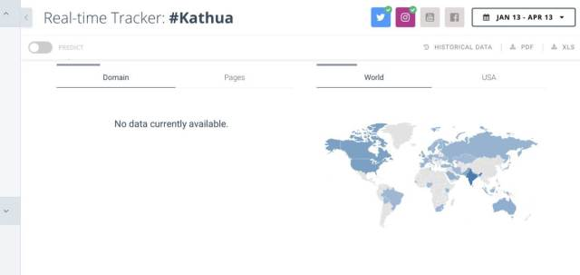 kathua social media trend manipulation
