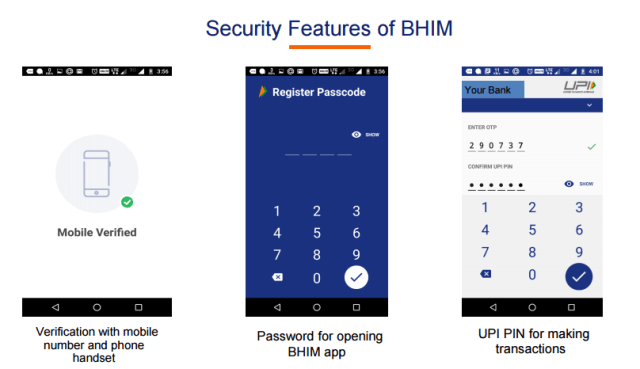 BHIM's 3-factor authentication