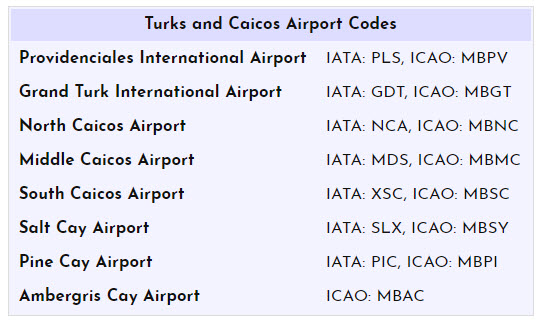 Turks-And-Caicos-Airport-Code
