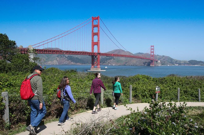 Walking Tours In San Francisco