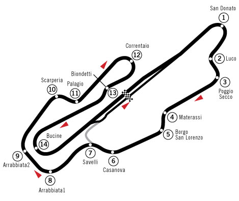 Italian Moto Grand Prix – Mugello Circuit