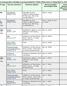 also personalized immunization schedule vaccine central rh vaccinecentral wordpress