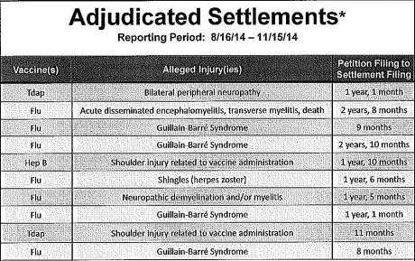 vaccine-settlements-report-Dec-2014-p1