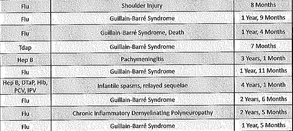 June-2015-vaccine-injuries-death-DOJ-report-10