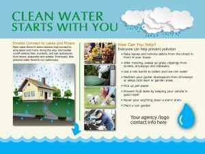 Water Quality Improvement Interpretive Sign