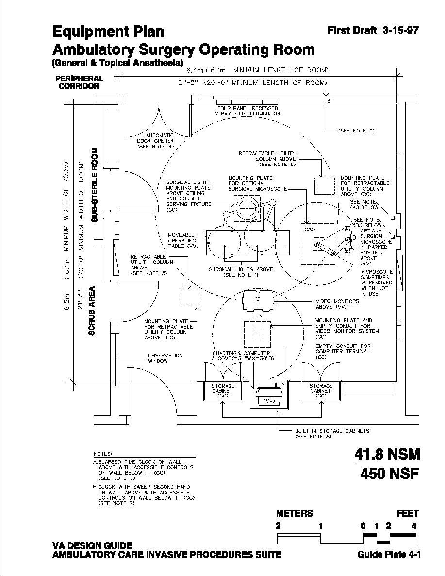 Equipment Plan Ambulatory Surgery Operating Room