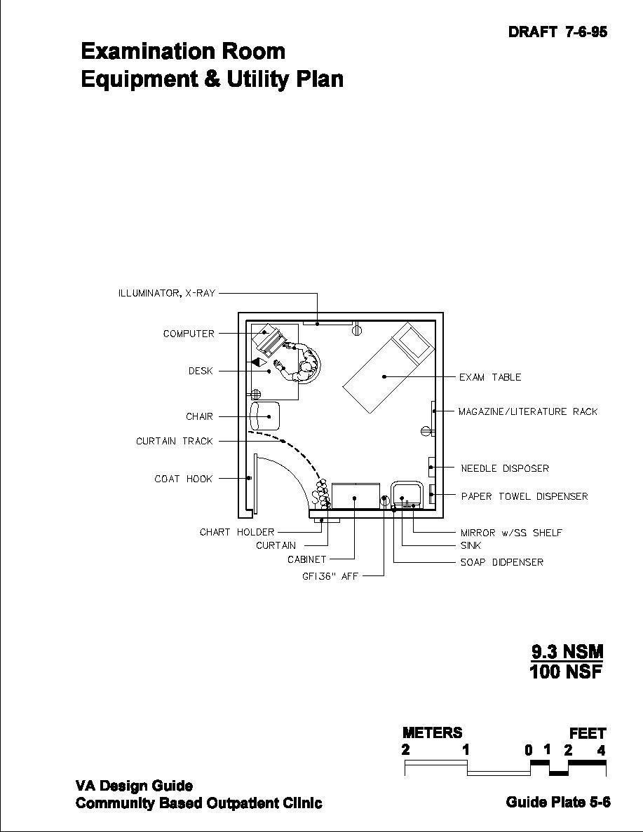 Examination Room Equipment & Utility Plan