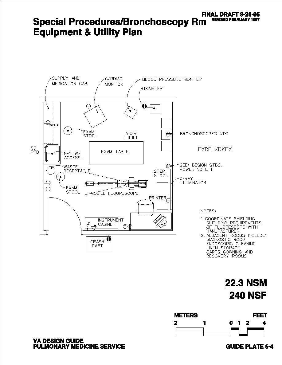 Special Procedures/Bronchoscopy Room