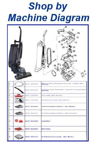 Kirby Vacuum Parts Diagram : kirby, vacuum, parts, diagram, Kirby, Vacuum, Parts,, Belts,, Bags,, Filters, Attachments